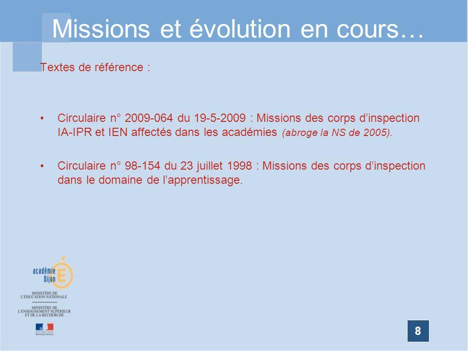 8 Missions et évolution en cours… Textes de référence : Circulaire n° 2009-064 du 19-5-2009 : Missions des corps dinspection IA-IPR et IEN affectés da