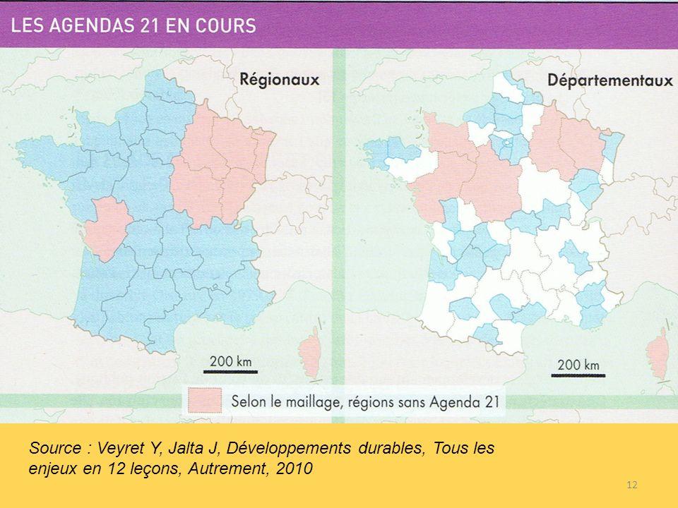 12 Source : Veyret Y, Jalta J, Développements durables, Tous les enjeux en 12 leçons, Autrement, 2010