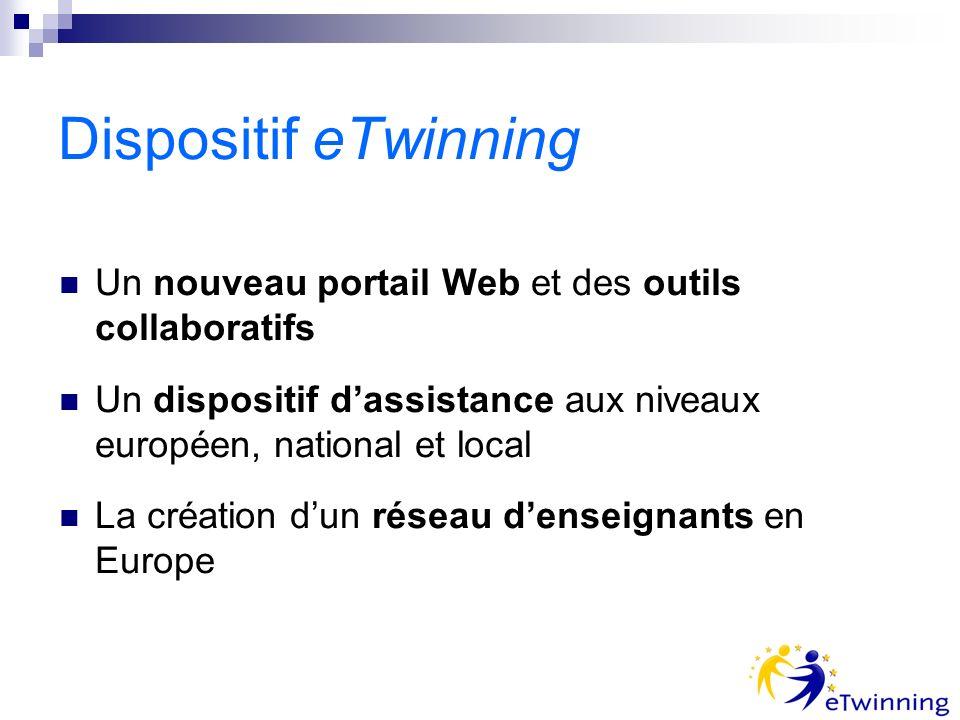 Dispositif eTwinning Un nouveau portail Web et des outils collaboratifs Un dispositif dassistance aux niveaux européen, national et local La création dun réseau denseignants en Europe