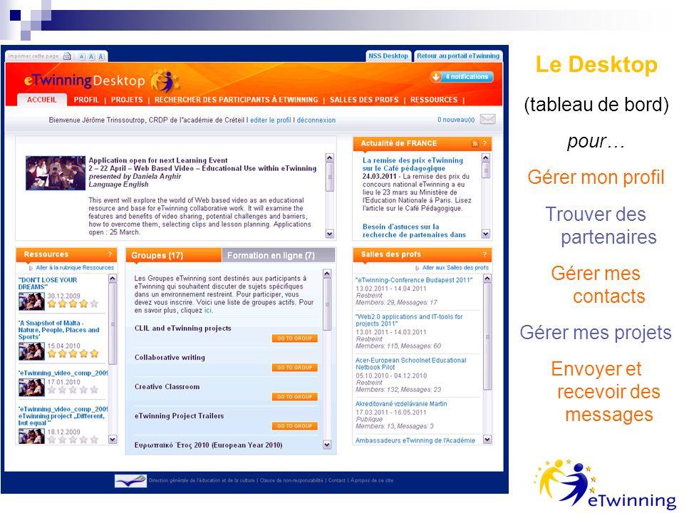 Le Desktop (tableau de bord) pour… Gérer mon profil Trouver des partenaires Gérer mes contacts Gérer mes projets Envoyer et recevoir des messages