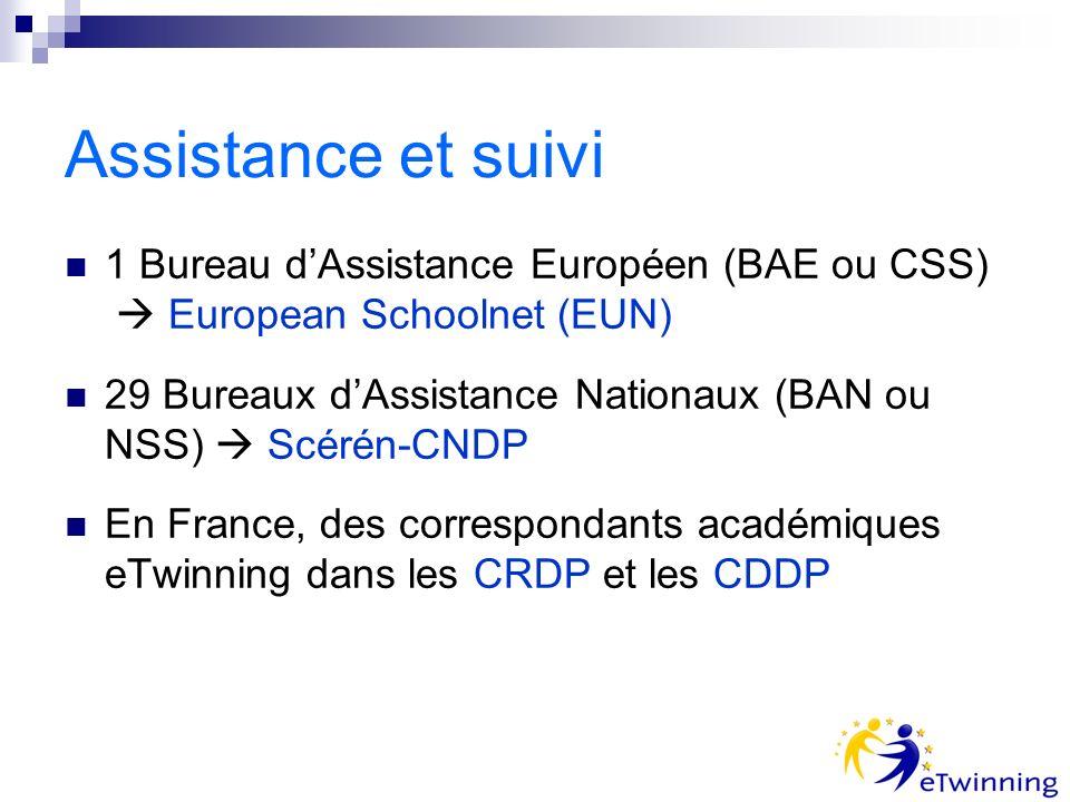 Assistance et suivi 1 Bureau dAssistance Européen (BAE ou CSS) European Schoolnet (EUN) 29 Bureaux dAssistance Nationaux (BAN ou NSS) Scérén-CNDP En F