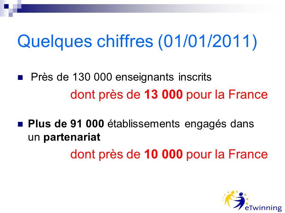 Quelques chiffres (01/01/2011) Près de 130 000 enseignants inscrits dont près de 13 000 pour la France Plus de 91 000 établissements engagés dans un partenariat dont près de 10 000 pour la France