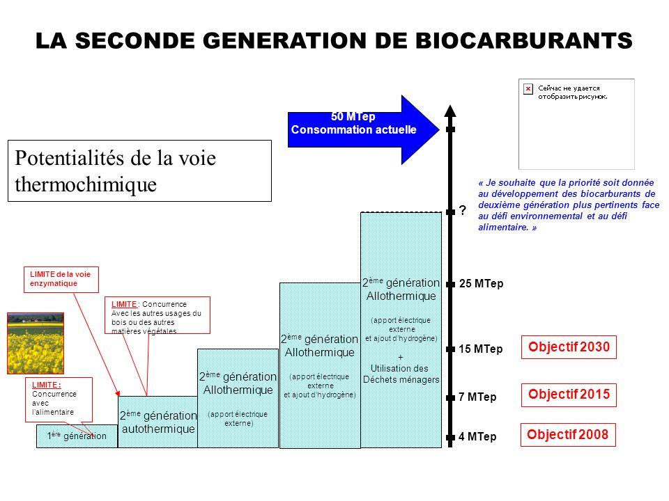 1 ère génération 2 ème génération autothermique 2 ème génération Allothermique (apport électrique externe) 2 ème génération Allothermique (apport élec