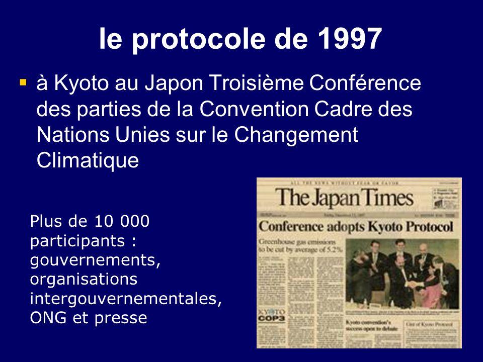le protocole de 1997 à Kyoto au Japon Troisième Conférence des parties de la Convention Cadre des Nations Unies sur le Changement Climatique Plus de 1