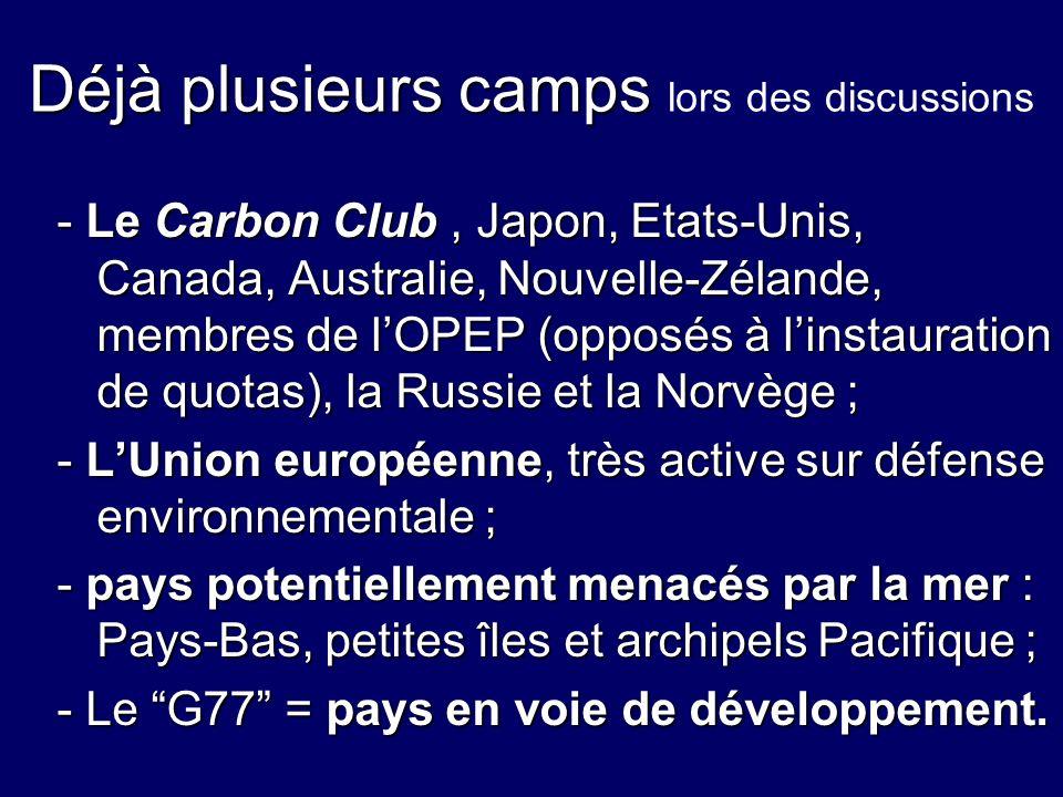 Déjà plusieurs camps Déjà plusieurs camps lors des discussions - Le Carbon Club, Japon, Etats-Unis, Canada, Australie, Nouvelle-Zélande, membres de lO