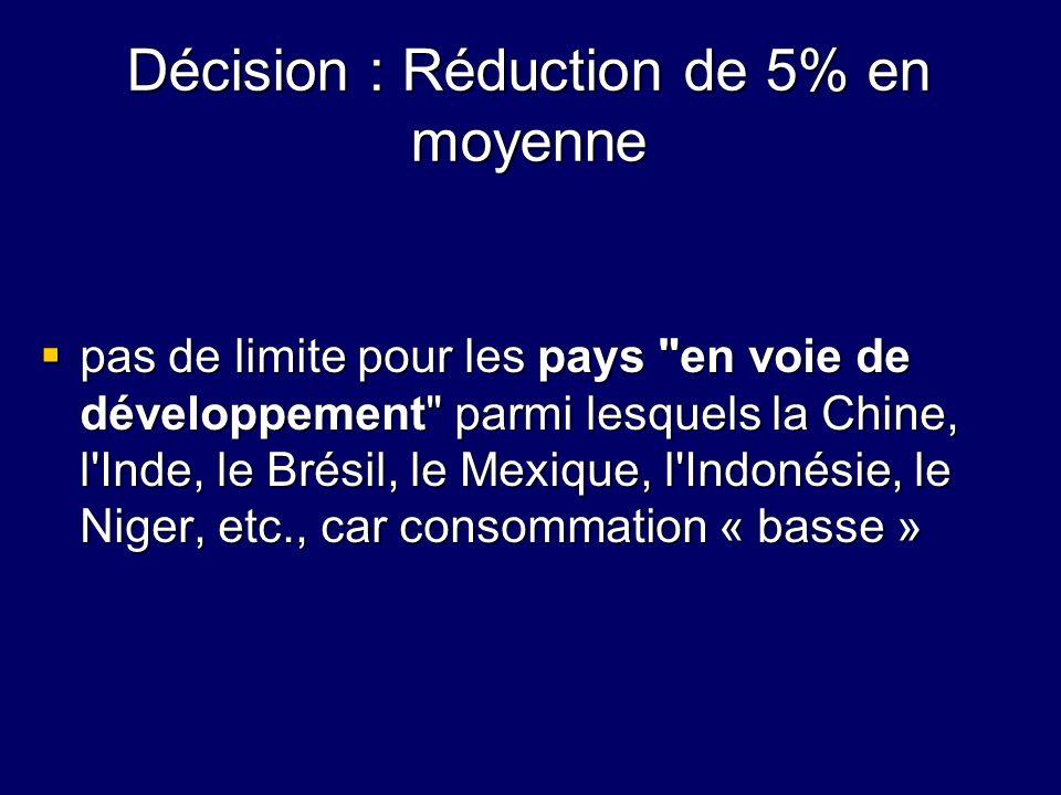 Décision : Réduction de 5% en moyenne pas de limite pour les pays