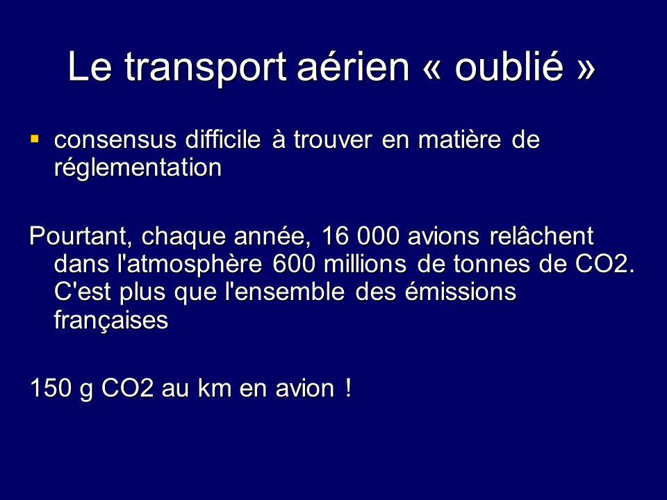 Le transport aérien « oublié » consensus difficile à trouver en matière de réglementation consensus difficile à trouver en matière de réglementation P