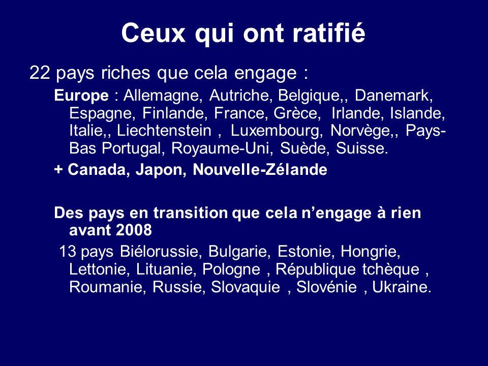 Ceux qui ont ratifié 22 pays riches que cela engage : Europe : Allemagne, Autriche, Belgique,, Danemark, Espagne, Finlande, France, Grèce, Irlande, Is
