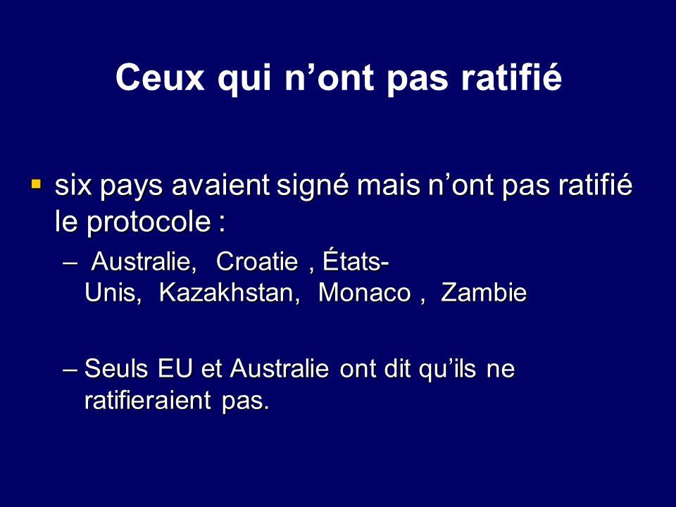 Ceux qui nont pas ratifié six pays avaient signé mais nont pas ratifié le protocole : six pays avaient signé mais nont pas ratifié le protocole : – Au
