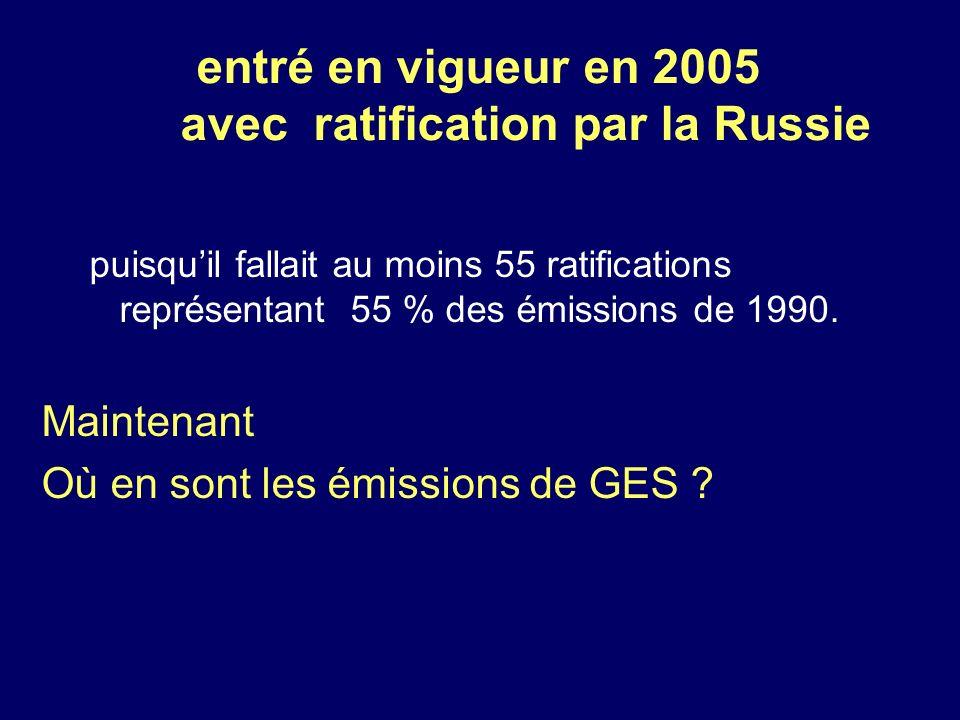 entré en vigueur en 2005 avec ratification par la Russie puisquil fallait au moins 55 ratifications représentant 55 % des émissions de 1990. Maintenan
