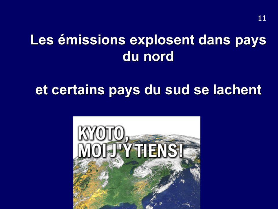 Les émissions explosent dans pays du nord et certains pays du sud se lachent 11