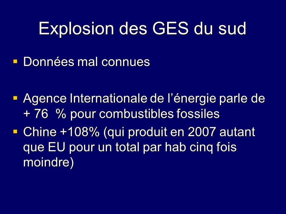 Explosion des GES du sud Données mal connues Données mal connues Agence Internationale de lénergie parle de + 76 % pour combustibles fossiles Agence I