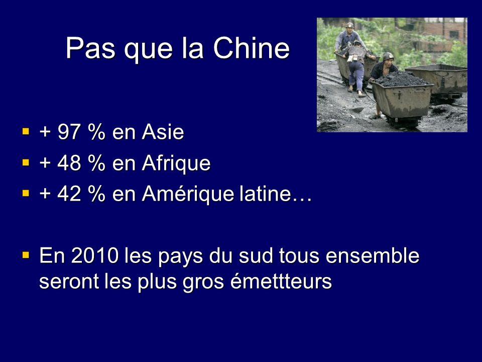 Pas que la Chine + 97 % en Asie + 97 % en Asie + 48 % en Afrique + 48 % en Afrique + 42 % en Amérique latine… + 42 % en Amérique latine… En 2010 les p