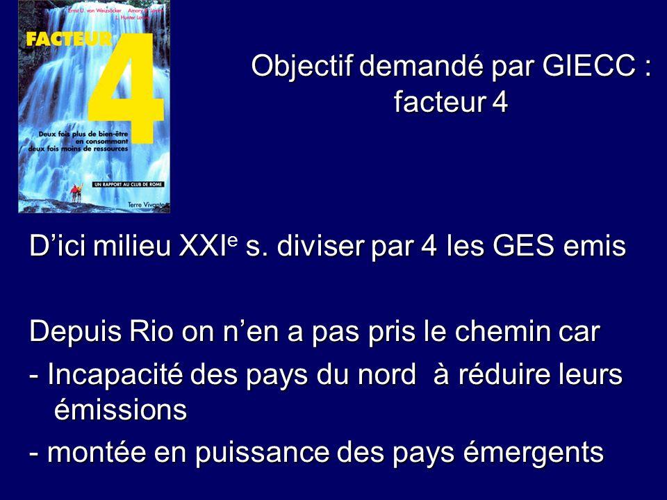 Objectif demandé par GIECC : facteur 4 Dici milieu XXI s. diviser par 4 les GES emis Dici milieu XXI e s. diviser par 4 les GES emis Depuis Rio on nen