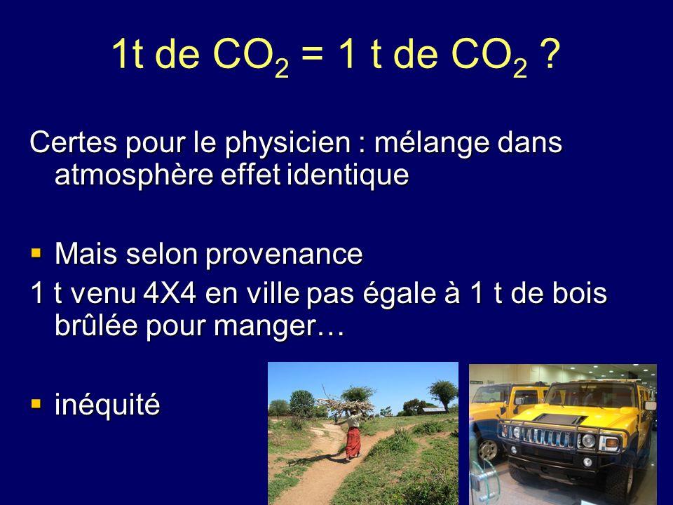 1t de CO 2 = 1 t de CO 2 ? Certes pour le physicien : mélange dans atmosphère effet identique Mais selon provenance Mais selon provenance 1 t venu 4X4