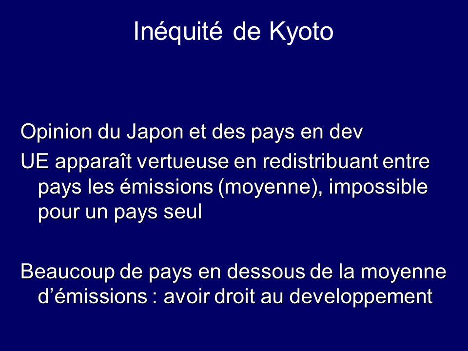 Inéquité de Kyoto Opinion du Japon et des pays en dev UE apparaît vertueuse en redistribuant entre pays les émissions (moyenne), impossible pour un pa