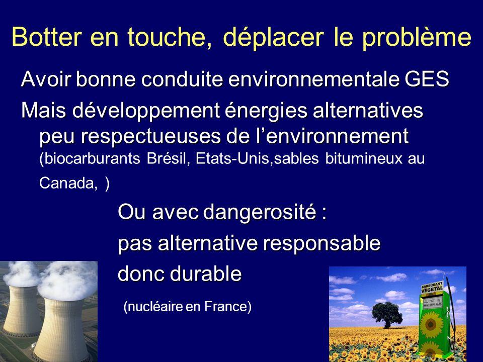 Botter en touche, déplacer le problème Avoir bonne conduite environnementale GES Mais développement énergies alternatives peu respectueuses de lenviro