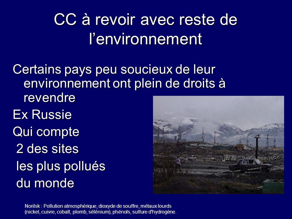 CC à revoir avec reste de lenvironnement Certains pays peu soucieux de leur environnement ont plein de droits à revendre Ex Russie Qui compte 2 des si
