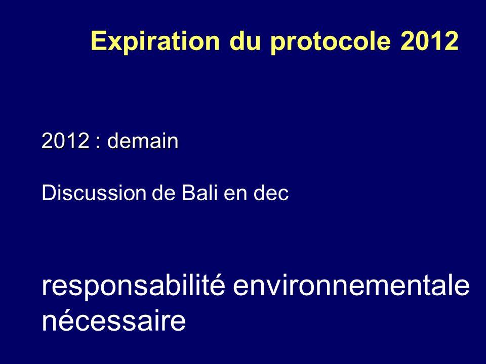 2012 : demain Expiration du protocole 2012 2012 : demain Discussion de Bali en dec responsabilité environnementale nécessaire