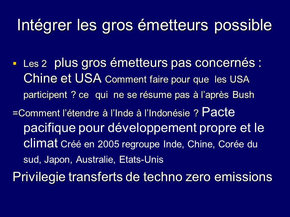 Intégrer les gros émetteurs possible Les 2 plus gros émetteurs pas concernés : Chine et USA Comment faire pour que les USA participent ? ce qui ne se