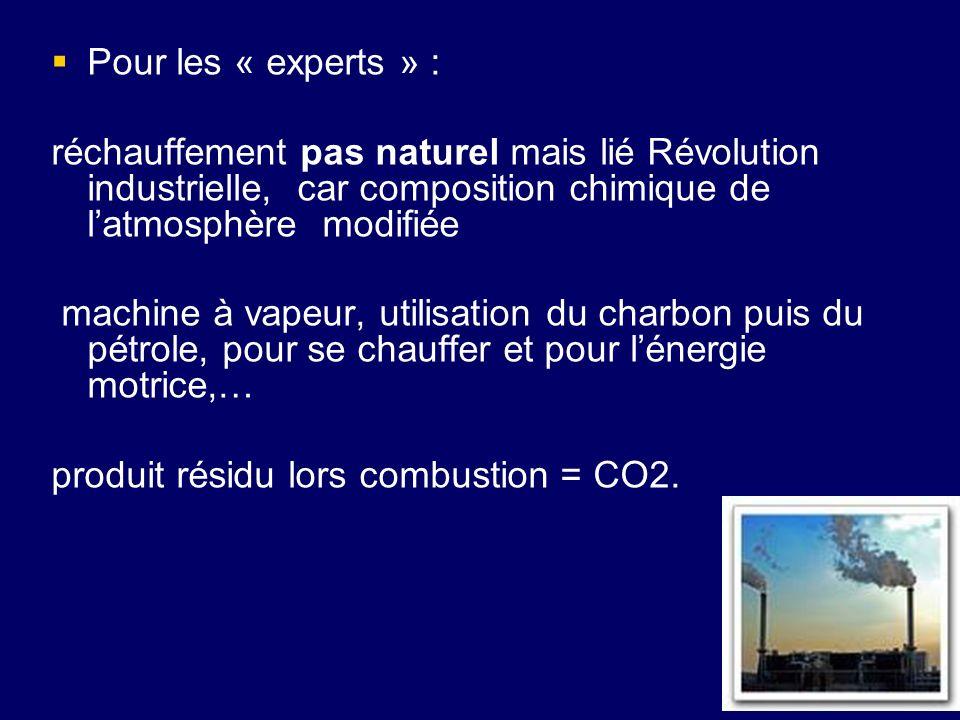 Pour les « experts » : réchauffement pas naturel mais lié Révolution industrielle, car composition chimique de latmosphère modifiée machine à vapeur,