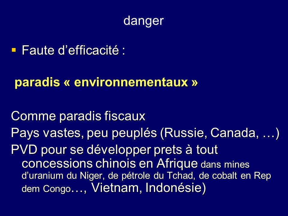 danger Faute defficacité : Faute defficacité : paradis « environnementaux » paradis « environnementaux » Comme paradis fiscaux Pays vastes, peu peuplé