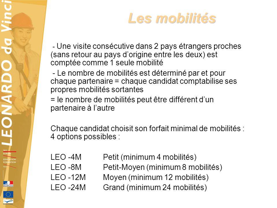 Les mobilités Les mobilités - Une visite consécutive dans 2 pays étrangers proches (sans retour au pays dorigine entre les deux) est comptée comme 1 seule mobilité - Le nombre de mobilités est déterminé par et pour chaque partenaire = chaque candidat comptabilise ses propres mobilités sortantes = le nombre de mobilités peut être différent dun partenaire à lautre Chaque candidat choisit son forfait minimal de mobilités : 4 options possibles : LEO -4MPetit (minimum 4 mobilités) LEO -8MPetit-Moyen (minimum 8 mobilités) LEO -12MMoyen (minimum 12 mobilités) LEO -24MGrand (minimum 24 mobilités)