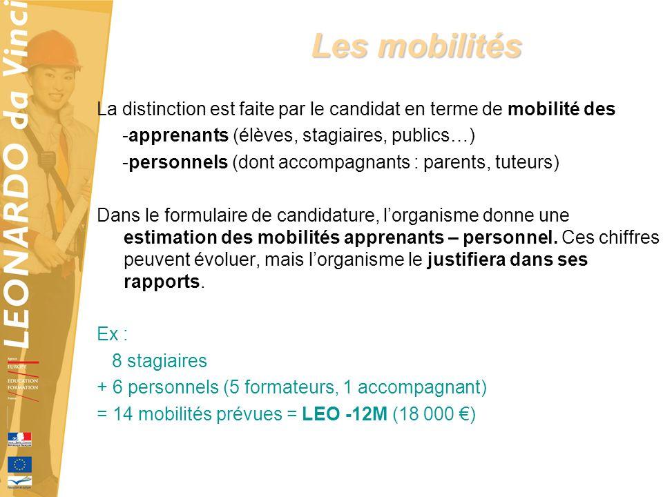 - Cest le nombre minimal de mobilités sortantes par partenaire pendant le projet qui est à la base du calcul de la subvention sollicitée - Lors du rapport final, chaque partenaire devra justifier du nombre de mobilités effectuées et des activités annoncées dans le formulaire de candidature - LEO -4 Mob 9 000 euros - LEO -8 Mob 14 000 euros - LEO -12 Mob 18 000 euros - LEO -24 Mob 25 000 euros chiffres projets 2009-2011 montants différents dans chaque pays Mobilités et financement