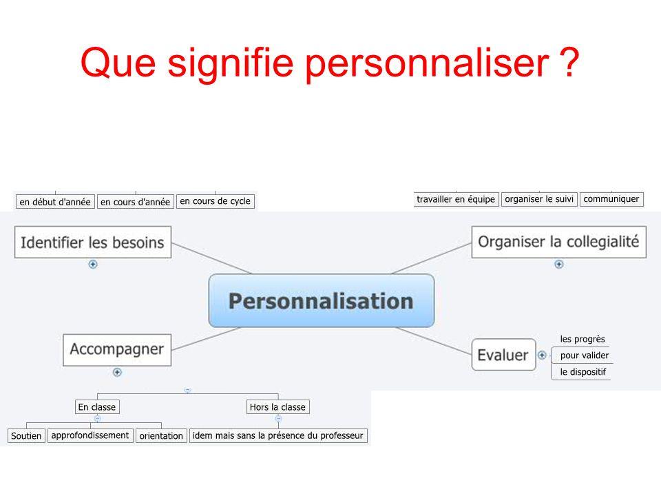 Que signifie personnaliser
