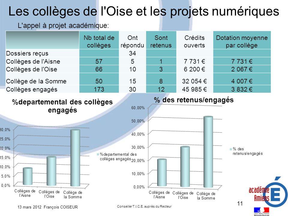 Les collèges de l Oise et les projets numériques 13 mars 2012 François COISEUR Conseiller T.I.C.E.