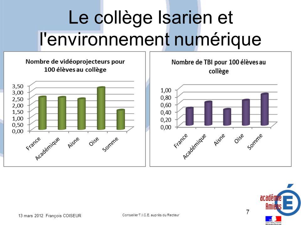 Le collège Isarien et l environnement numérique 13 mars 2012 François COISEUR Conseiller T.I.C.E.