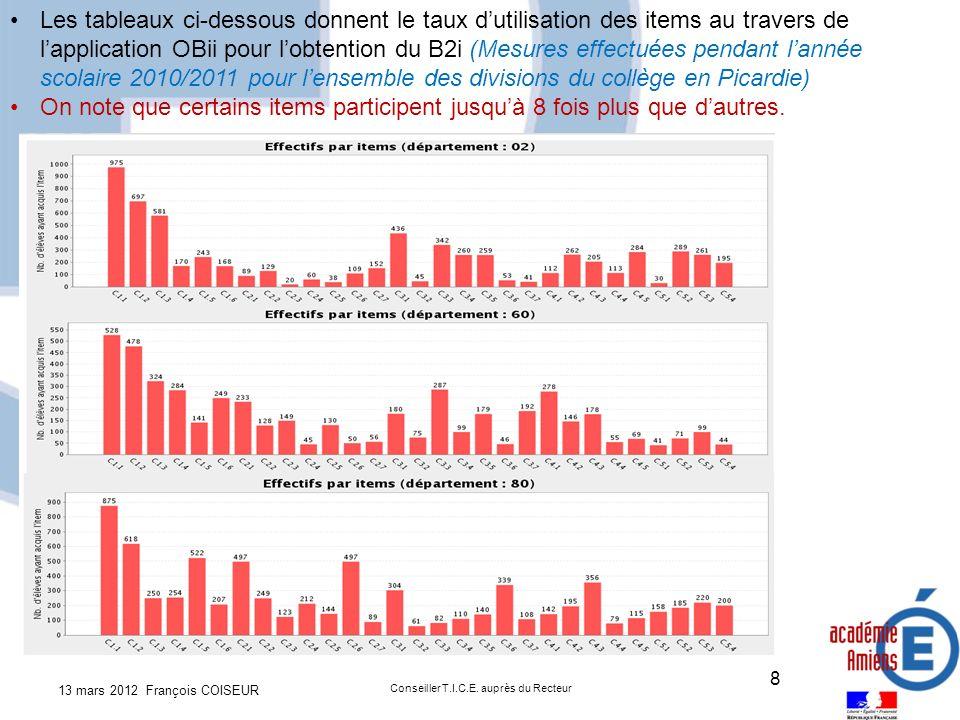 Le manuel numérique: 4 collèges expérimentent dans l Oise en 6 ème et 5 ème 13 mars 2012 François COISEUR Conseiller T.I.C.E.