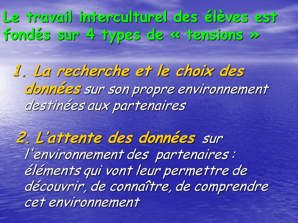 Le travail interculturel des élèves est fondés sur 4 types de « tensions » 1. La recherche et le choix des données sur son propre environnement destin