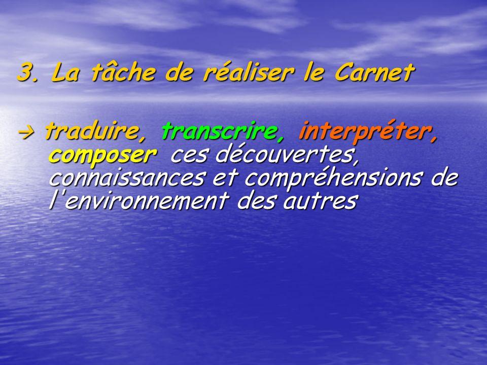 3. La tâche de réaliser le Carnet traduire, transcrire, interpréter, composer ces découvertes, connaissances et compréhensions de l'environnement des