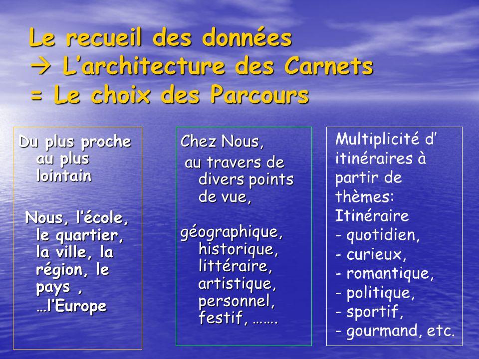 Le recueil des données Larchitecture des Carnets = Le choix des Parcours Du plus proche au plus lointain Nous, lécole, le quartier, la ville, la régio