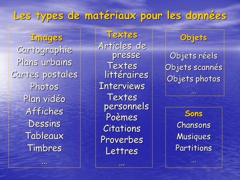 Les types de matériaux pour les données Images ImagesCartographie Plans urbains Cartes postales Photos Plan vidéo AffichesDessinsTableauxTimbres… Text