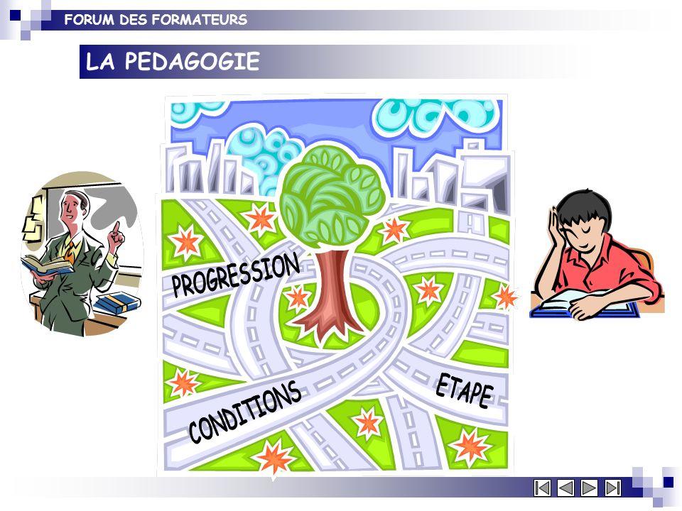 FORUM DES FORMATEURS LA PEDAGOGIE
