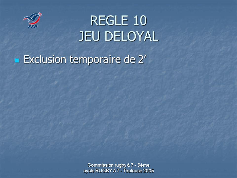 Commission rugby à 7 - 3ème cycle RUGBY A 7 - Toulouse 2005 REGLE 13 COUP DENVOI ET COUPS DE PIED DE RENVOI Par l équipe qui vient de marquer en coup de pied tombé (drop goal) Par l équipe qui vient de marquer en coup de pied tombé (drop goal) Au centre de la ligne médiane ou en arrière Au centre de la ligne médiane ou en arrière La reprise du jeu après infraction (joueurs devant le botteur, - de 10m, direct en touche, ballon dans len-but*) en C.P.F.