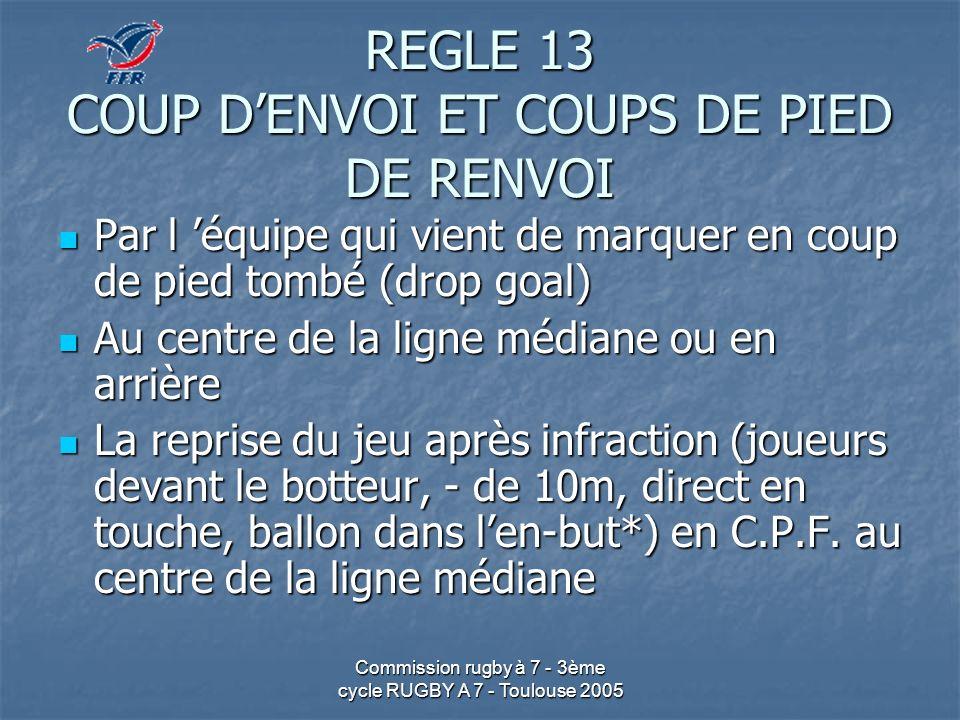 Commission rugby à 7 - 3ème cycle RUGBY A 7 - Toulouse 2005 REGLE 13 COUP DENVOI ET COUPS DE PIED DE RENVOI Par l équipe qui vient de marquer en coup