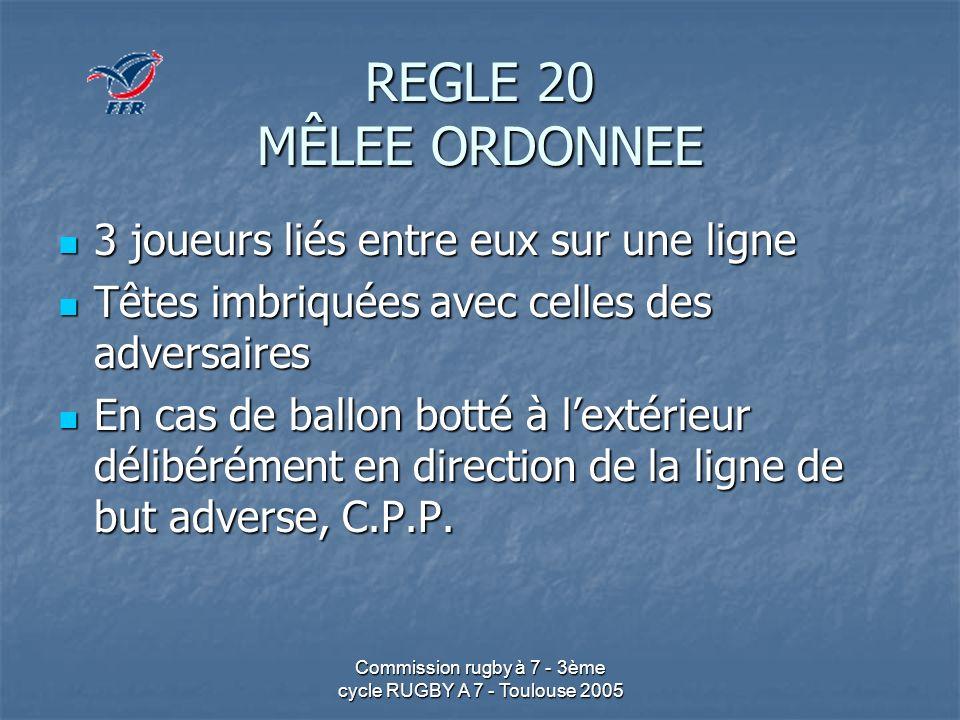 Commission rugby à 7 - 3ème cycle RUGBY A 7 - Toulouse 2005 REGLE 20 MÊLEE ORDONNEE 3 joueurs liés entre eux sur une ligne 3 joueurs liés entre eux su
