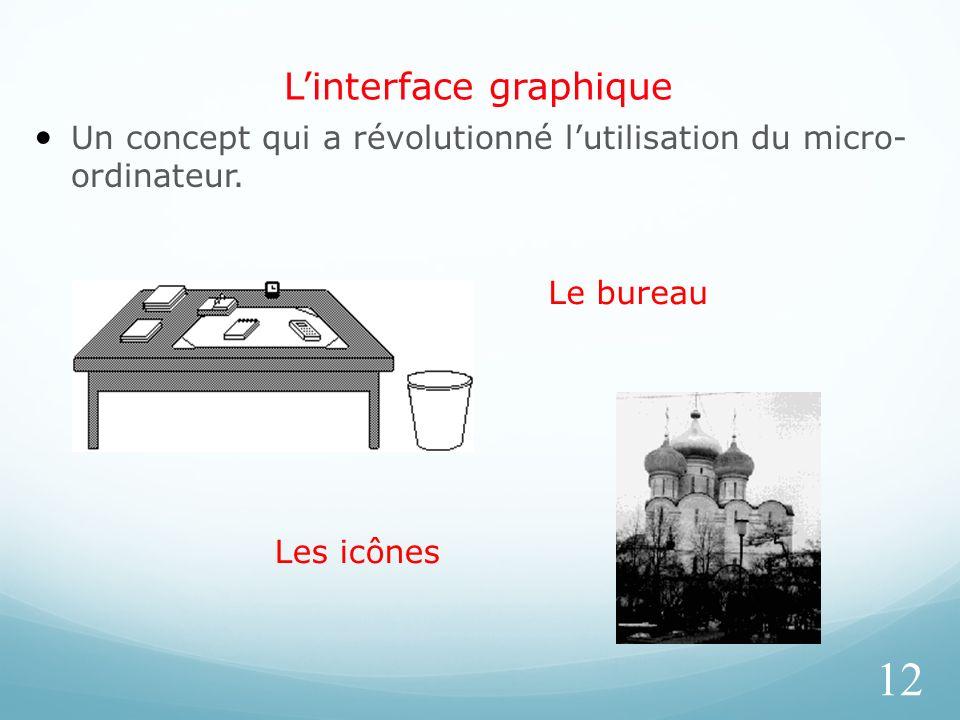 Linterface graphique Un concept qui a révolutionné lutilisation du micro- ordinateur. 12 Le bureau Les icônes