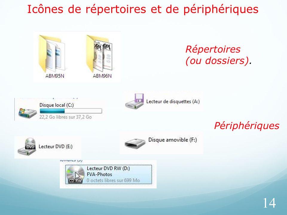 Icônes de répertoires et de périphériques 14 Répertoires (ou dossiers). Périphériques