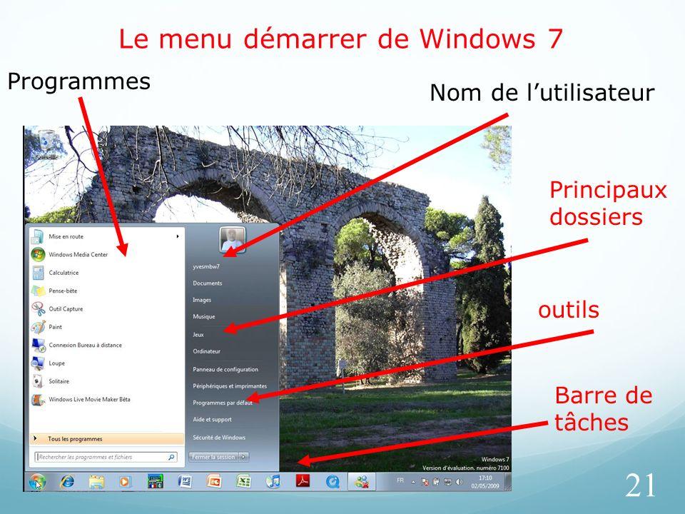 Le menu démarrer de Windows 7 21 Programmes Nom de lutilisateur outils Barre de tâches Principaux dossiers