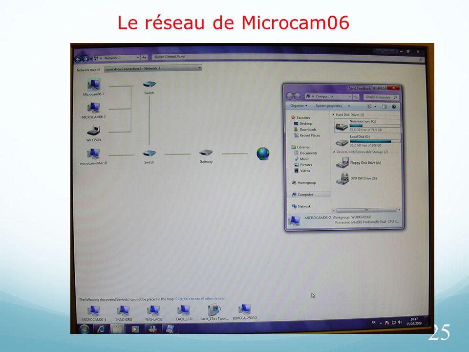 Le réseau de Microcam06 25