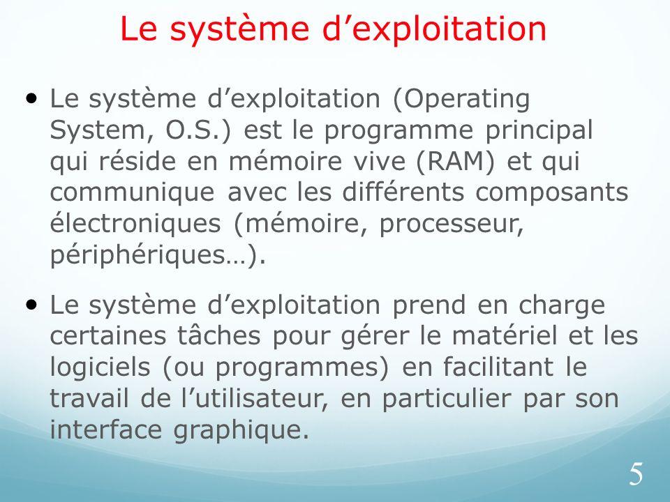 Le système dexploitation Le système dexploitation (Operating System, O.S.) est le programme principal qui réside en mémoire vive (RAM) et qui communiq