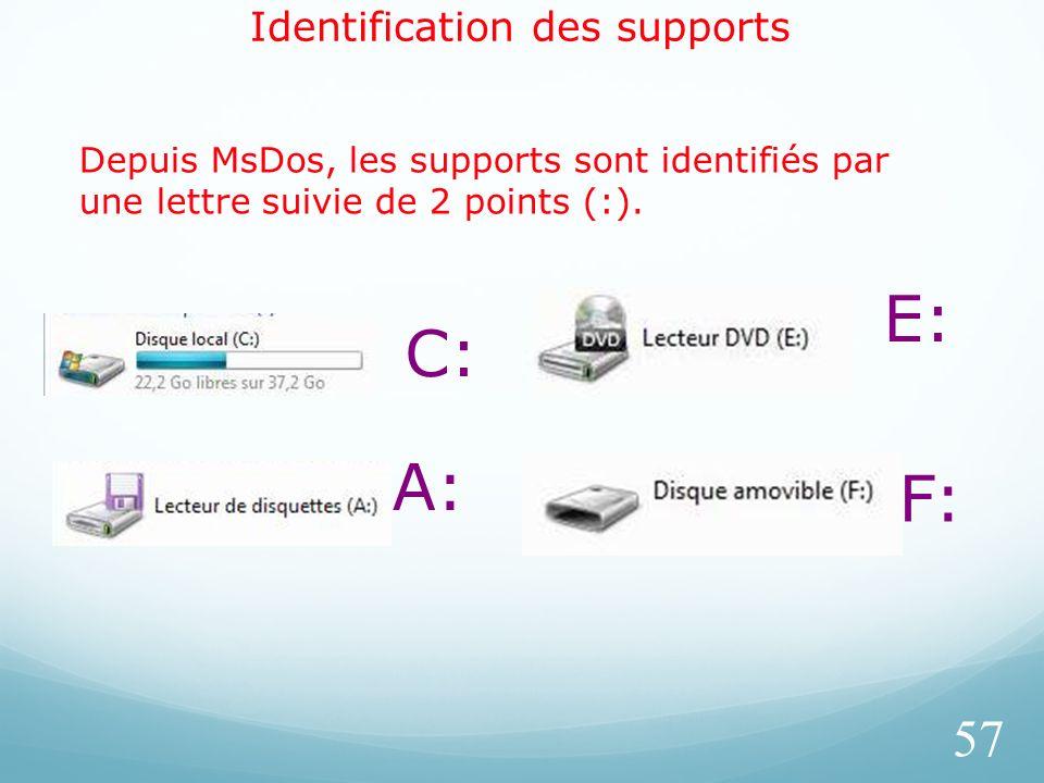 Identification des supports 57 Depuis MsDos, les supports sont identifiés par une lettre suivie de 2 points (:). C: A: E: F: