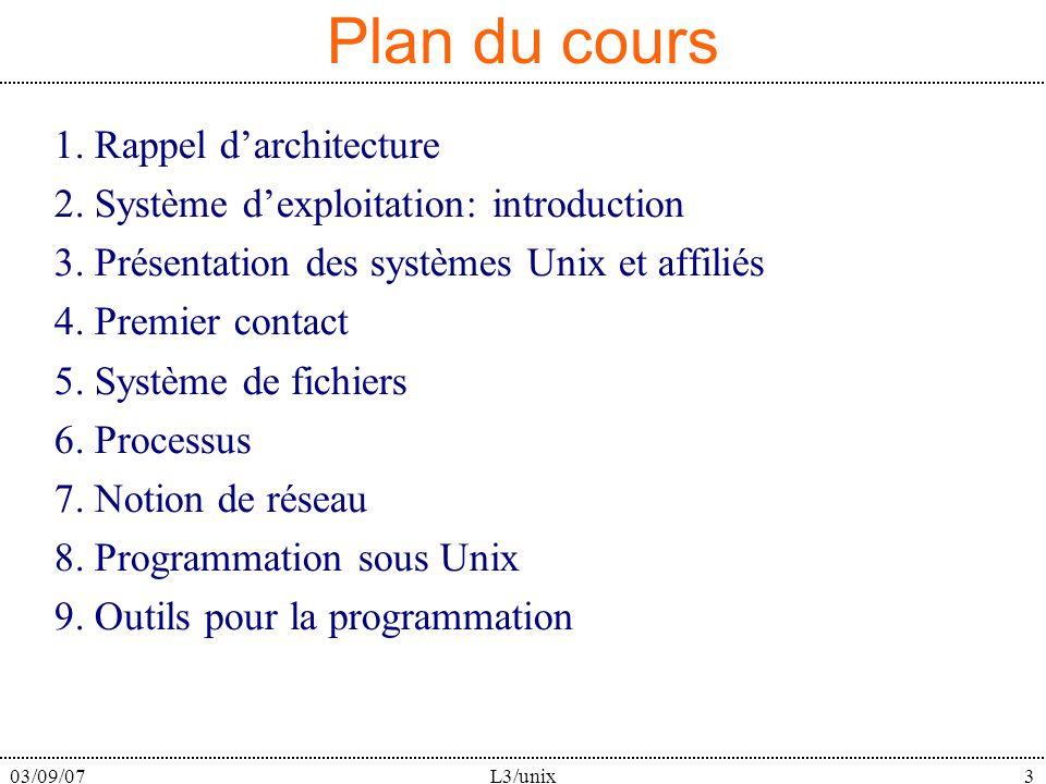 03/09/07L3/unix3 Plan du cours 1. Rappel darchitecture 2. Système dexploitation: introduction 3. Présentation des systèmes Unix et affiliés 4. Premier