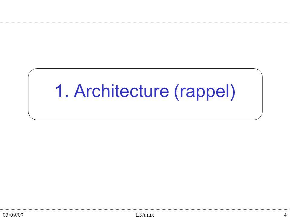 03/09/07L3/unix4 1. Architecture (rappel)
