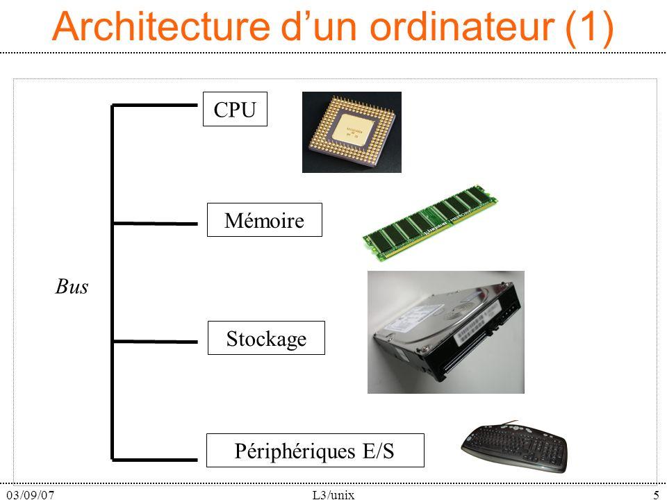 03/09/07L3/unix5 Architecture dun ordinateur (1) Mémoire Stockage Périphériques E/S Bus CPU