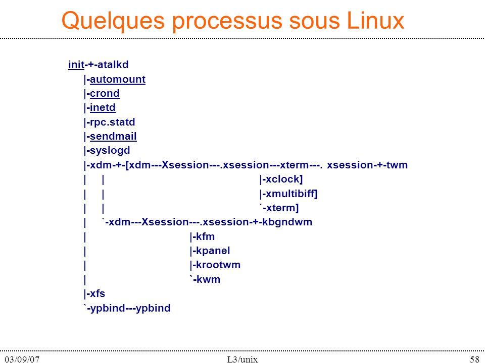 03/09/07L3/unix58 Quelques processus sous Linux init-+-atalkd |-automount |-crond |-inetd |-rpc.statd |-sendmail |-syslogd |-xdm-+-[xdm---Xsession---.